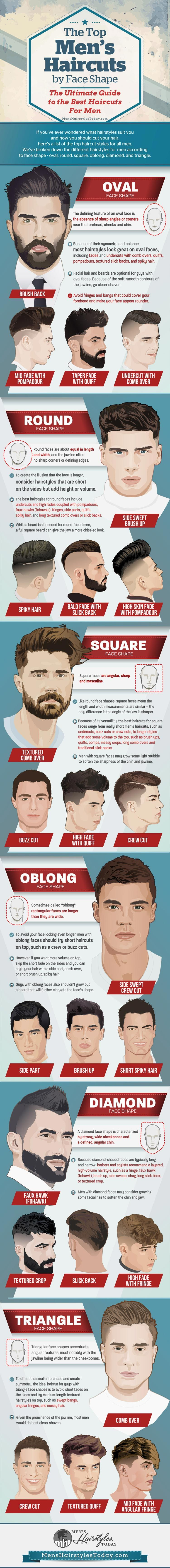 Best Haircuts For Men By Face Shape #Infographic